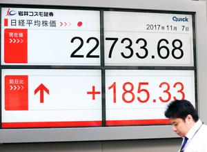 エディア 株価 掲示板