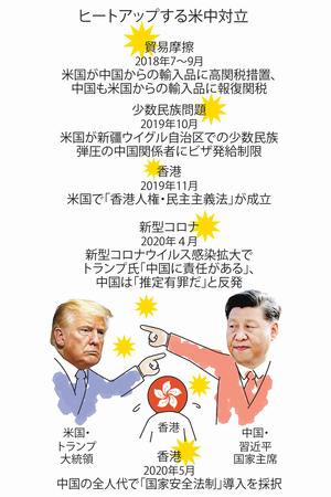 責任 中国 コロナ ウィルス